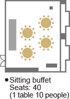 Sit-down buffet: seats 40 (10 per table)